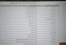 صورة إقليم خنيفرة .. إنتخاب أعضاء المجلس الإقليمي .